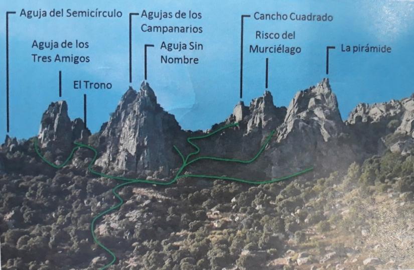 mapa agujas