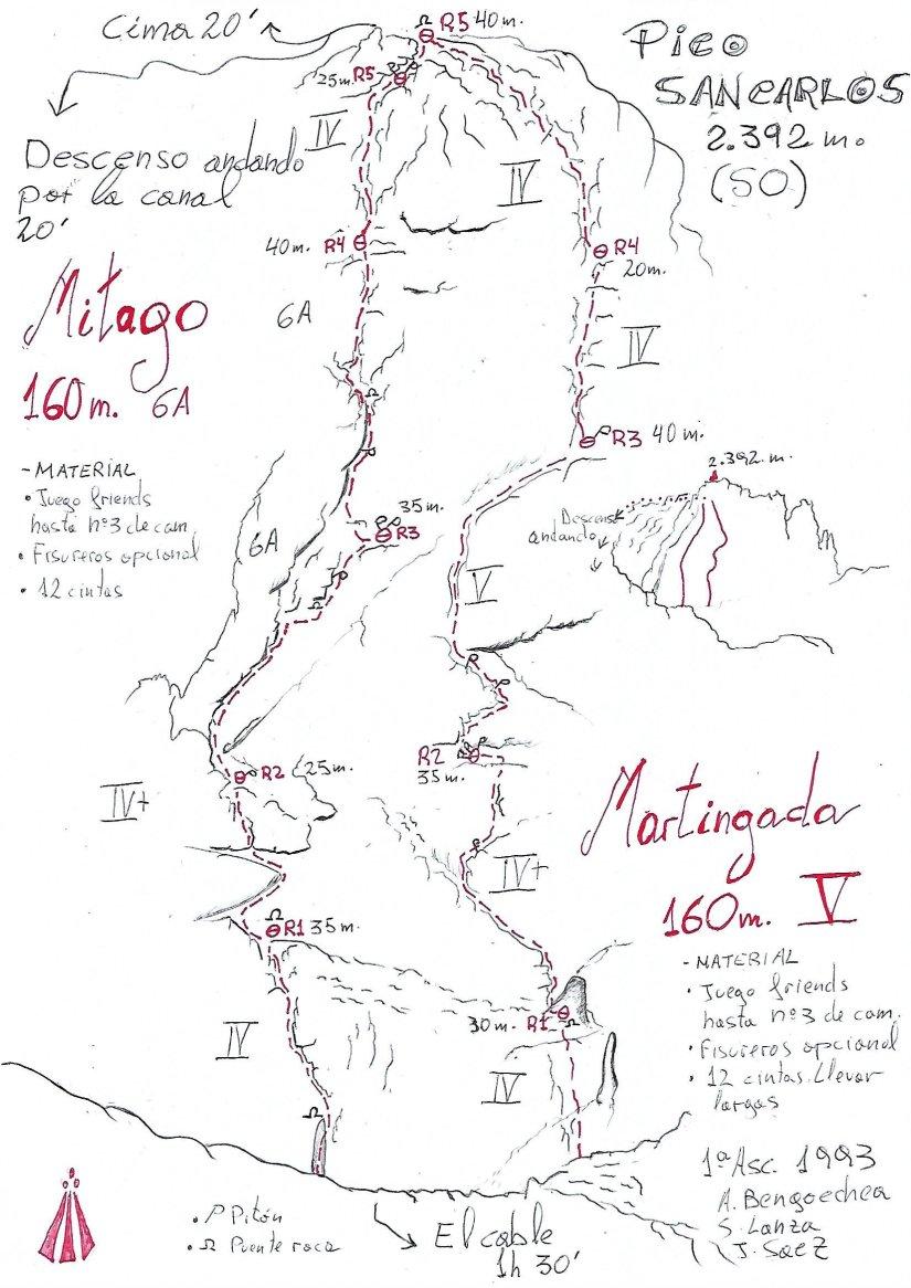 croquis-mitago-san-carlos-1592845567